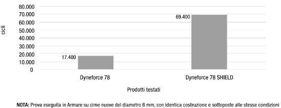 comparison-dyn78